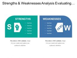 Strengths And Weaknesses Analysis Evaluating List Of Organisational Attributes