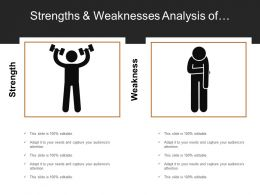 Strengths And Weaknesses Analysis Of Employee Showing List Of Attributes By Strong And Weak Employee