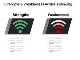 strengths_and_weaknesses_analysis_showing_attributes_by_strong_and_weak_signals_Slide01