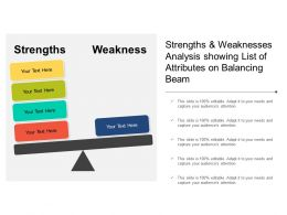 strengths_and_weaknesses_analysis_showing_list_of_attributes_on_balancing_beam_Slide01