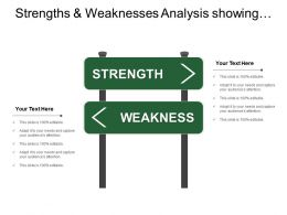 Strengths And Weaknesses Analysis Showing List Of Attributes Through Road Sign