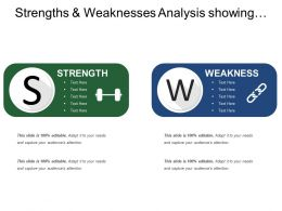 Strengths And Weaknesses Analysis Showing Organisational Strong And Weak Attributes 1