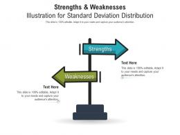 Strengths And Weaknesses Illustration For Standard Deviation Distribution Infographic Template