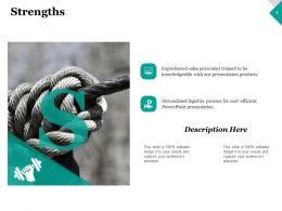 Strengths Marketing Ppt Inspiration Graphics Example
