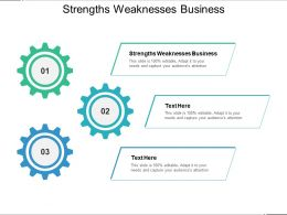 Strengths Weaknesses Business Ppt Powerpoint Presentation Ideas Layout Cpb
