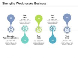Strengths Weaknesses Business Ppt Powerpoint Presentationmodel Brochure Cpb