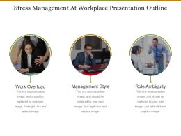 Stress Management At Workplace Presentation Outline