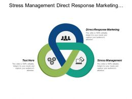 Stress Management Direct Response Marketing Customer Satisfaction Survey Cpb