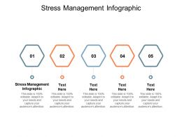 Stress Management Infographic Ppt Powerpoint Presentation Icon Graphics Cpb