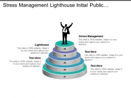 Stress Management Lighthouse Initial Public Offering Business Development Technique Cpb