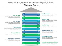 Stress Management Techniques Highlighted In Eleven Parts