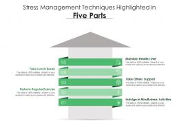 Stress Management Techniques Highlighted In Five Parts