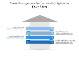 Stress Management Techniques Highlighted In Four Parts