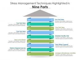 Stress Management Techniques Highlighted In Nine Parts