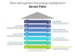 Stress Management Techniques Highlighted In Seven Parts
