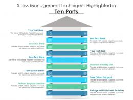 Stress Management Techniques Highlighted In Ten Parts