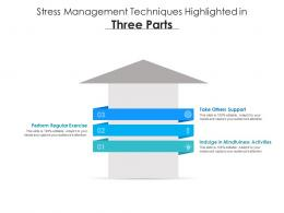 Stress Management Techniques Highlighted In Three Parts