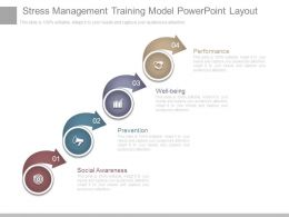 stress_management_training_model_powerpoint_layout_Slide01