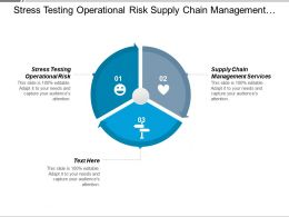 Stress Testing Operational Risk Supply Chain Management Services Strategic Plan Cpb