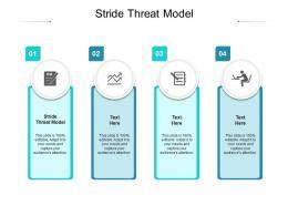Stride Threat Model Ppt Powerpoint Presentation Infographic Template Smartart Cpb