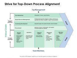 Strive For Top Down Process Alignment Operation Ppt Powerpoint Presentation Inspiration