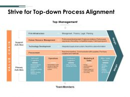Strive For Top Down Process Alignment Ppt Powerpoint Presentation Slides Mockup