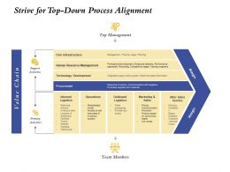 Strive For Top Down Process Alignment Technology Development Ppt Background