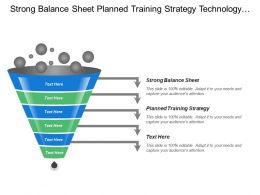 Strong Balance Sheet Planned Training Strategy Technology Leadership