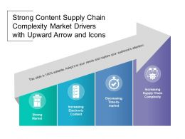 Strong Content Supply Chain Complexity Market Drivers With Upward Arrow And Icons