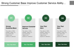 Strong Customer Base Improve Customer Service Ability Change