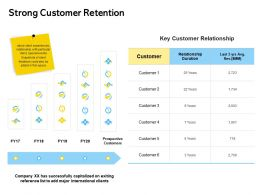 Strong Customer Retention Ppt Powerpoint Presentation Model Show