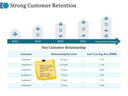 Strong Customer Retention Ppt Summary Master Slide