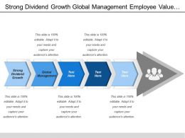 Strong Dividend Growth Global Management Employee Value Management