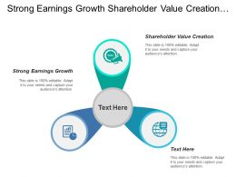 Strong Earnings Growth Shareholder Value Creation Contingency Plan