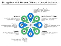 Strong Financial Position Chinese Contract Available Bankruptcy Competition
