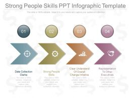 Strong People Skills Ppt Infographic Template