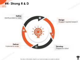 Strong R And D Applied Research Ppt Powerpoint Presentation Gallery Influencers