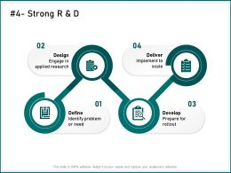Strong R And D Define Develop Deliver Ppt Powerpoint Presentation Design Ideas