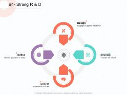 Strong R And D Deliver M1812 Ppt Powerpoint Presentation Diagram Images