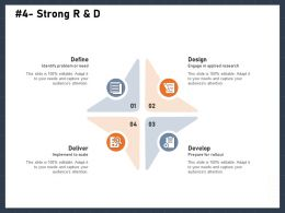 Strong R And D Rollout M2871 Ppt Powerpoint Presentation File Outline