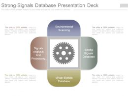 Strong Signals Database Presentation Deck