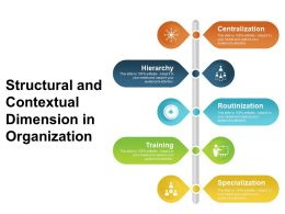 Structural And Contextual Dimension In Organization