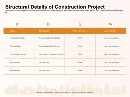 Structural Details Of Construction Project Parking Ppt Powerpoint Presentation Layouts Objects