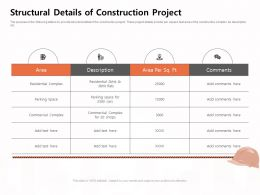 Structural Details Of Construction Project Residential Ppt Powerpoint Presentation Gallery Clipart