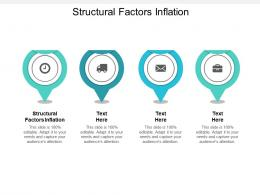 Structural Factors Inflation Ppt Powerpoint Presentation Portfolio Diagrams Cpb