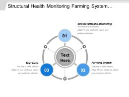 Structural Health Monitoring Farming System Nurseries Seedling Production