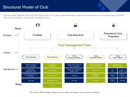 Structural Model Of Club Executive Ppt Powerpoint Presentation Portfolio Microsoft