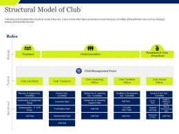 Structural Model Of Club Facilities Development Ppt Background Images