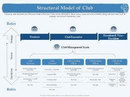 Structural Model Of Club Games Dev Ppt Powerpoint Presentation Slides Graphics
