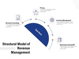 Structural Model Of Revenue Management
